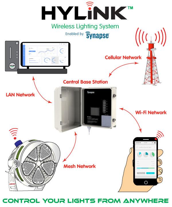 HyLink-Wireless-Sports