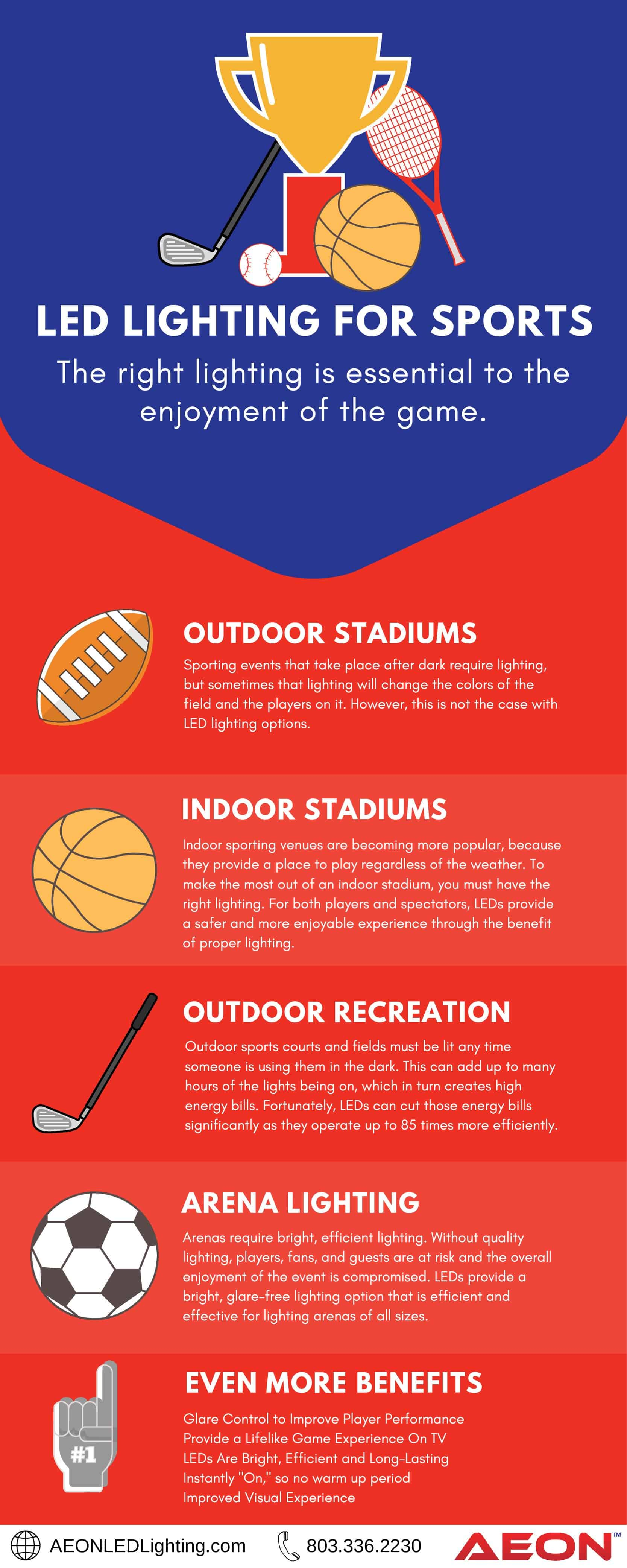 led sports lighting facts